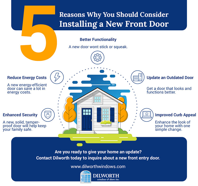 5 Reasons to Install a New Front Door